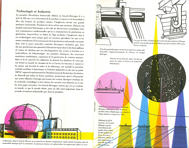 United Kingdom Pavilion Brochure Expo '58 Brussels, View Eight